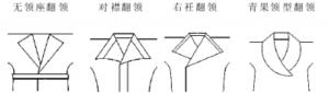【汉服名词】服饰篇二:翻领、方领、交领、立领