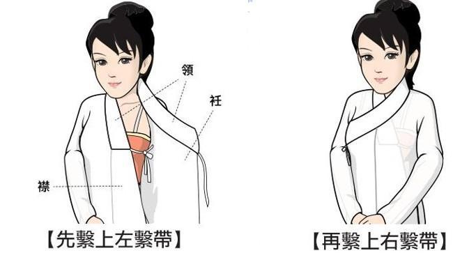 【汉服形制】汉服六大特征,教你如何正确的识别汉服!图文版