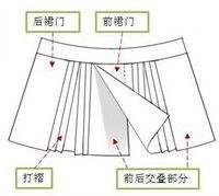 【汉服名词】服饰篇六:破裙、褶裙马面裙解释