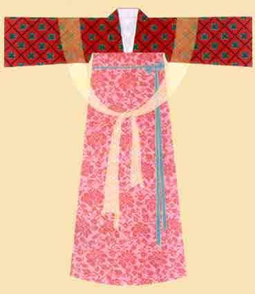 女性襦裙考古(中唐 )