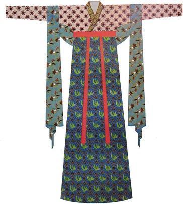 女性襦裙考古(隋代、初唐)