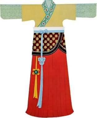 女性襦裙考古(元朝时期的汉人)