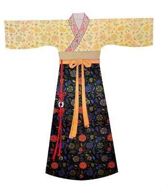 女性襦裙考古(明朝)