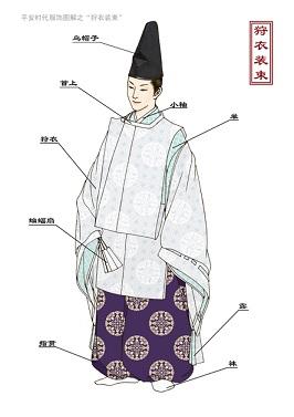 华夏汉服文化对:和服、韩服的深远影响(长图文解说)(下)