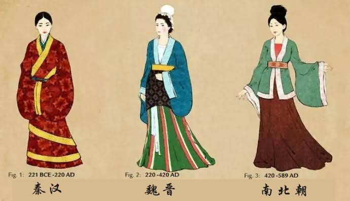 一篇文章带你读懂汉服发展史,解锁汉服穿法正确姿势