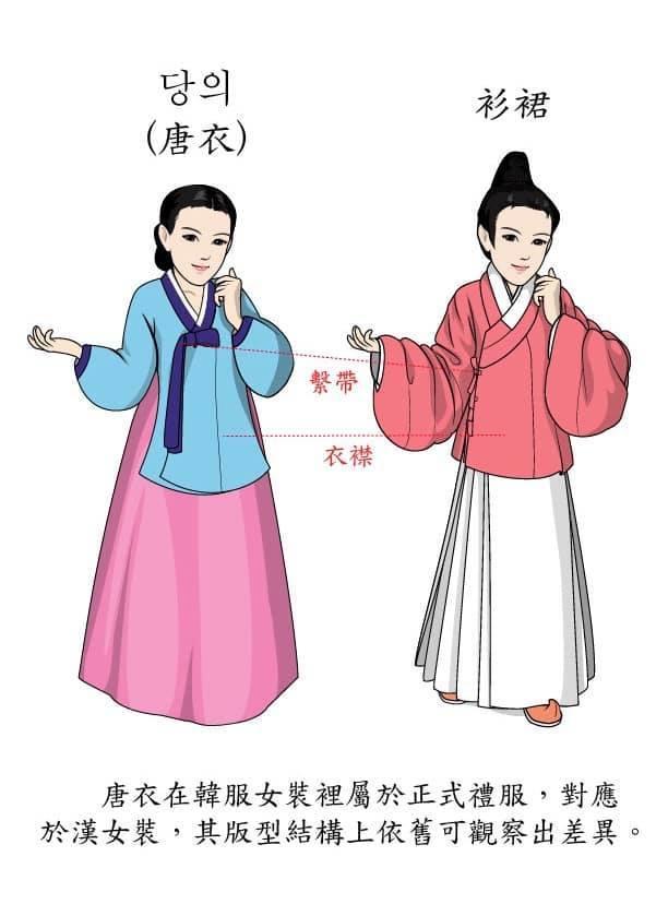 如何区分汉服与韩服?以道袍与汉服衫裙为例