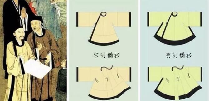 圆领袍是哪个朝代?圆领袍衫的朝代变迁与形制变化