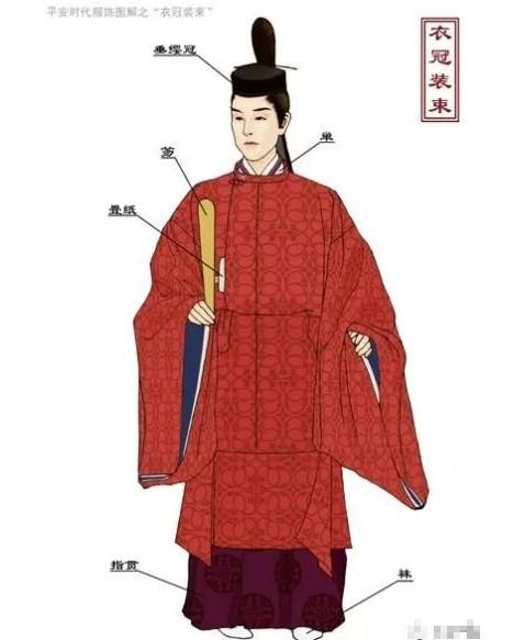 汉服圆领袍衫对日、韩等周边国家服饰的影响
