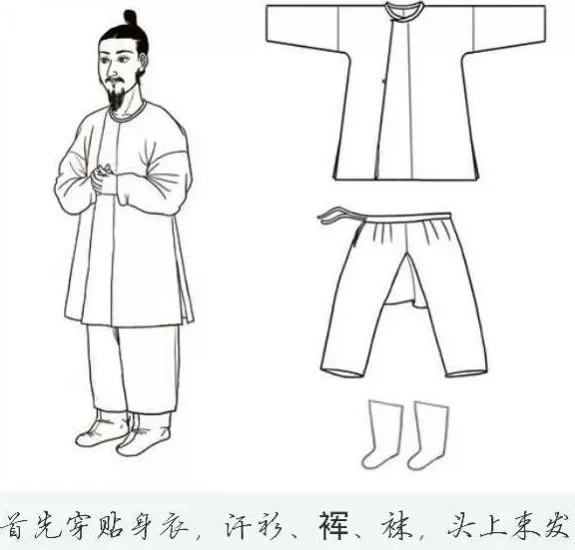 圆领袍怎么穿?圆领袍里面穿什么?
