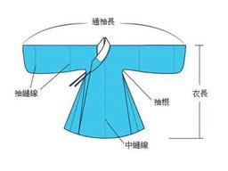 汉服名词:中缝、通袖长、大襟、对襟解读