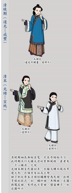 汉服演变史图解:明清服饰变化(女装篇)