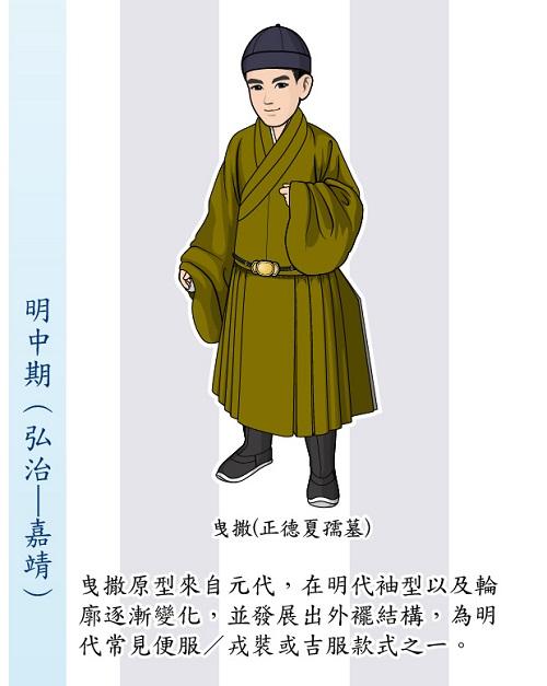 汉服演变史图解:明清服饰变化(男装篇)