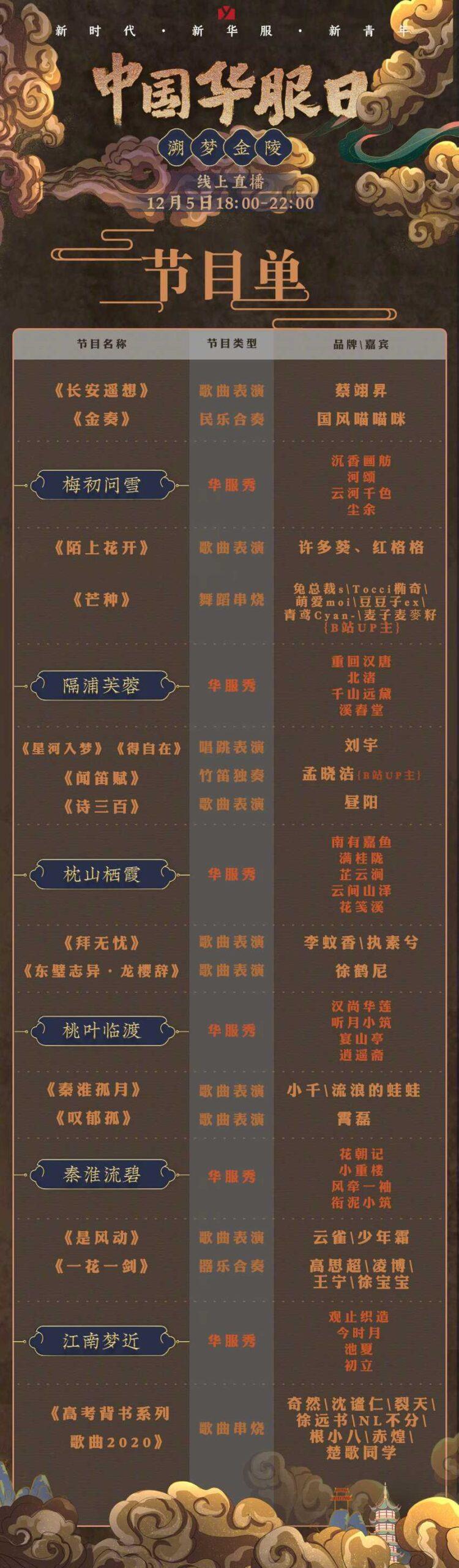 2020中国华服日节目单,2020华服日在哪里