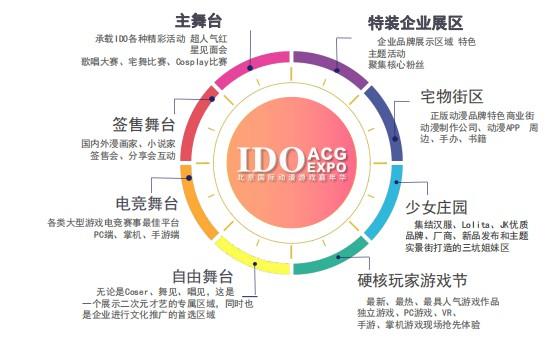 北京动漫展2021时间表,北京动漫展时间地点